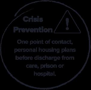 Crisis Prevention Map Logo